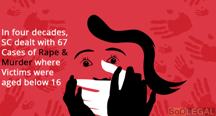In four decades, SC dealt with 67 Cases of Rape & Murder where Victims were aged below 16